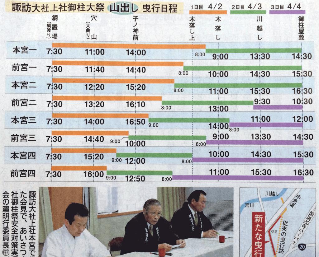 長野日報2016.1.31